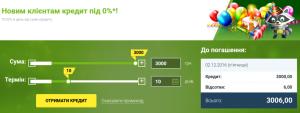 Взять кредит онлайн в Украине