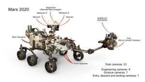 Марсоход NASA Mars 2020